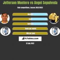 Jefferson Montero vs Angel Sepulveda h2h player stats