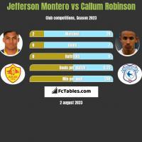 Jefferson Montero vs Callum Robinson h2h player stats