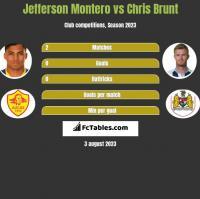 Jefferson Montero vs Chris Brunt h2h player stats