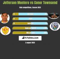 Jefferson Montero vs Conor Townsend h2h player stats