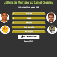 Jefferson Montero vs Daniel Crowley h2h player stats