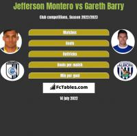 Jefferson Montero vs Gareth Barry h2h player stats