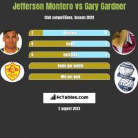 Jefferson Montero vs Gary Gardner h2h player stats