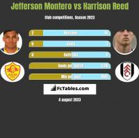 Jefferson Montero vs Harrison Reed h2h player stats