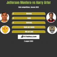 Jefferson Montero vs Harry Arter h2h player stats