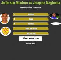 Jefferson Montero vs Jacques Maghoma h2h player stats