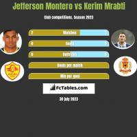 Jefferson Montero vs Kerim Mrabti h2h player stats