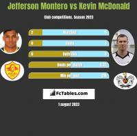 Jefferson Montero vs Kevin McDonald h2h player stats