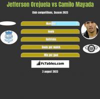 Jefferson Orejuela vs Camilo Mayada h2h player stats