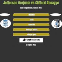 Jefferson Orejuela vs Clifford Aboagye h2h player stats