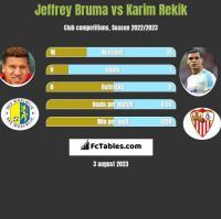 Jeffrey Bruma vs Karim Rekik h2h player stats