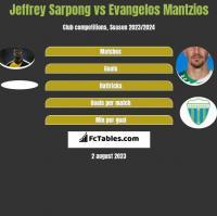 Jeffrey Sarpong vs Evangelos Mantzios h2h player stats