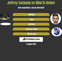 Jeffrey Sarpong vs Hilal El-Helwe h2h player stats