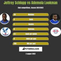 Jeffrey Schlupp vs Ademola Lookman h2h player stats