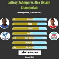 Jeffrey Schlupp vs Alex Oxlade-Chamberlain h2h player stats