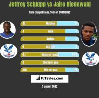 Jeffrey Schlupp vs Jairo Riedewald h2h player stats