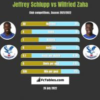 Jeffrey Schlupp vs Wilfried Zaha h2h player stats