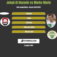 Jehad Al Hussein vs Marko Marin h2h player stats