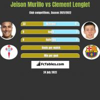 Jeison Murillo vs Clement Lenglet h2h player stats
