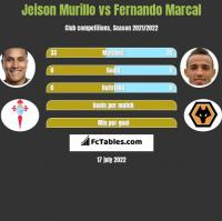 Jeison Murillo vs Fernando Marcal h2h player stats