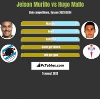 Jeison Murillo vs Hugo Mallo h2h player stats
