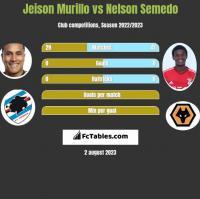 Jeison Murillo vs Nelson Semedo h2h player stats