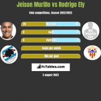 Jeison Murillo vs Rodrigo Ely h2h player stats