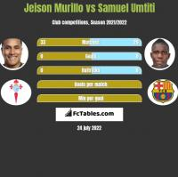 Jeison Murillo vs Samuel Umtiti h2h player stats
