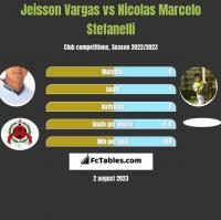 Jeisson Vargas vs Nicolas Marcelo Stefanelli h2h player stats