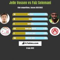 Jelle Vossen vs Faiz Selemani h2h player stats