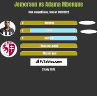 Jemerson vs Adama Mbengue h2h player stats