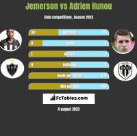 Jemerson vs Adrien Hunou h2h player stats