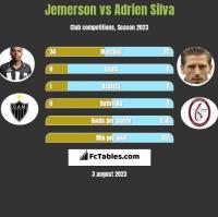 Jemerson vs Adrien Silva h2h player stats