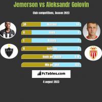 Jemerson vs Aleksandr Golovin h2h player stats