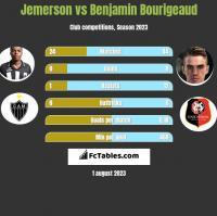 Jemerson vs Benjamin Bourigeaud h2h player stats