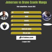 Jemerson vs Bruno Ecuele Manga h2h player stats