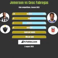 Jemerson vs Cesc Fabregas h2h player stats