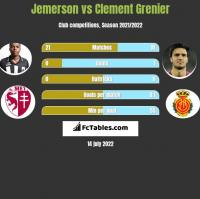 Jemerson vs Clement Grenier h2h player stats