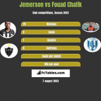 Jemerson vs Fouad Chafik h2h player stats