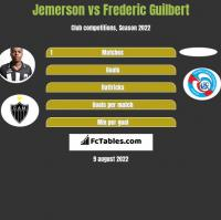 Jemerson vs Frederic Guilbert h2h player stats