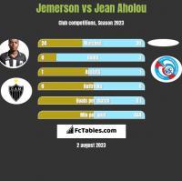 Jemerson vs Jean Aholou h2h player stats