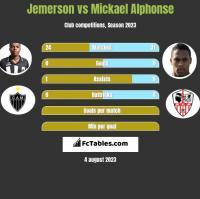 Jemerson vs Mickael Alphonse h2h player stats