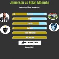 Jemerson vs Nolan Mbemba h2h player stats