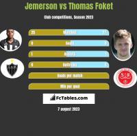 Jemerson vs Thomas Foket h2h player stats