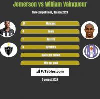 Jemerson vs William Vainqueur h2h player stats