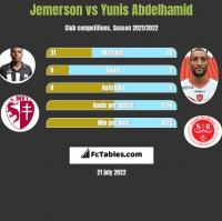 Jemerson vs Yunis Abdelhamid h2h player stats