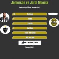 Jemerson vs Jordi Mboula h2h player stats