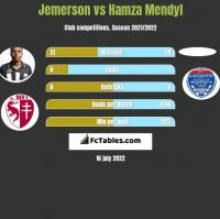 Jemerson vs Hamza Mendyl h2h player stats