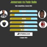 Jemerson vs Fode Ballo h2h player stats