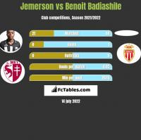 Jemerson vs Benoit Badiashile h2h player stats